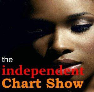 independent chart show taxman